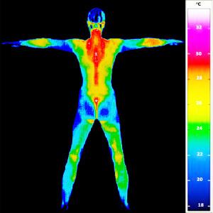 Инфрачервено излъчване на човешко тяло