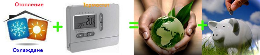 Защо да използваме стаен термостат