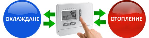 Термокотролер за оптимална работа на системи за отопление и охлаждане