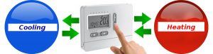 Thermocontroller for heating and cooling