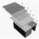 Полагане под лепени мокети или дървени плоскости (със слепяващи съставки)
