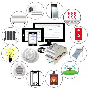 What (appliances and systems) can be controlled with WiFi Internet programmable thermostat BBoil RF