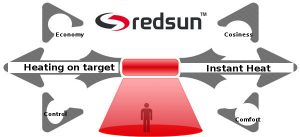 Way of work of infrared radiant heaters